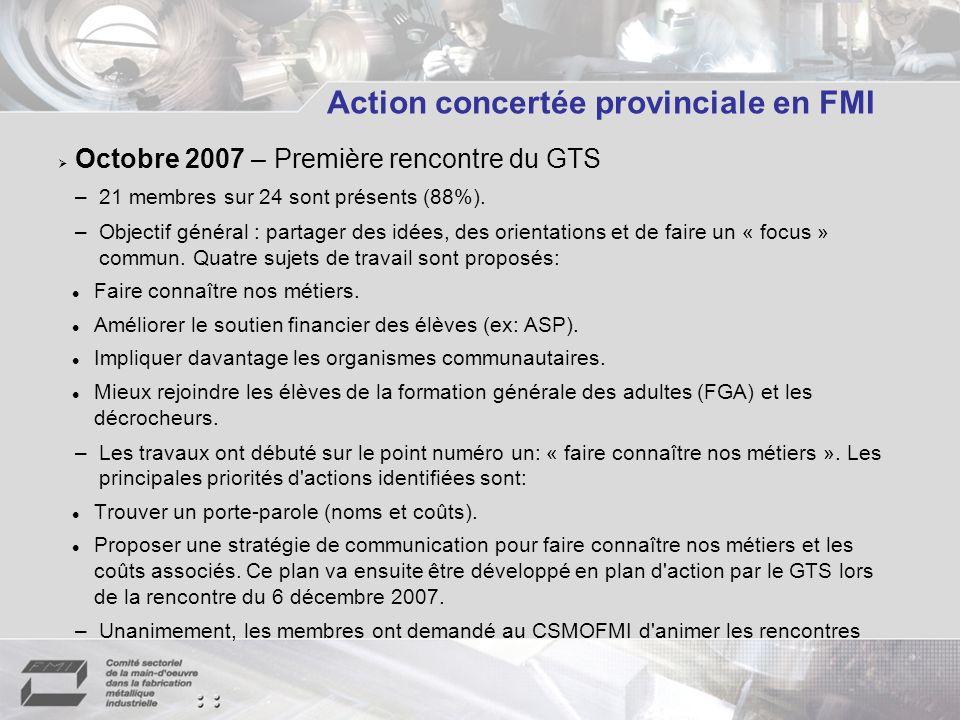 Action concertée provinciale en FMI Octobre 2007 – Première rencontre du GTS –21 membres sur 24 sont présents (88%).