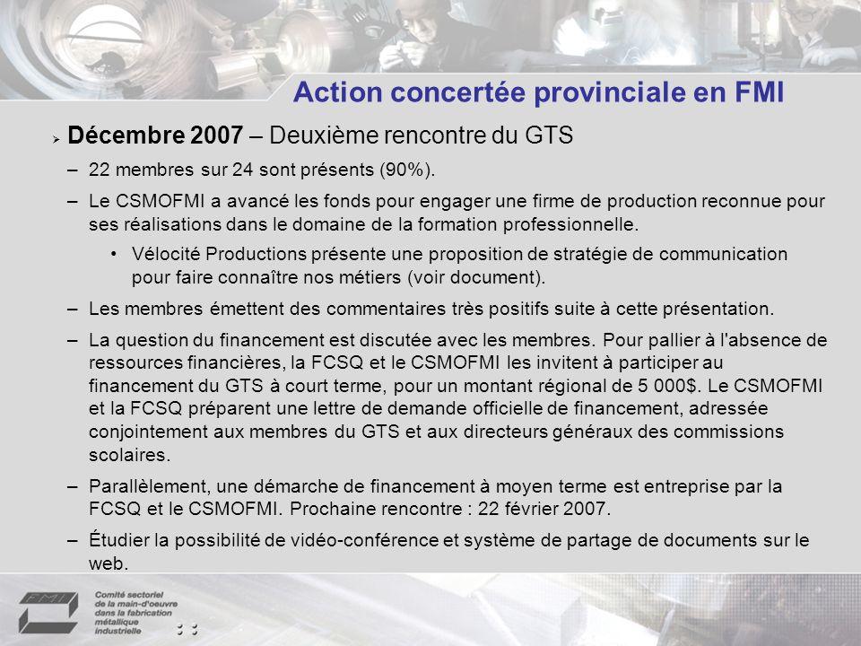 Action concertée provinciale en FMI Décembre 2007 – Deuxième rencontre du GTS –22 membres sur 24 sont présents (90%).