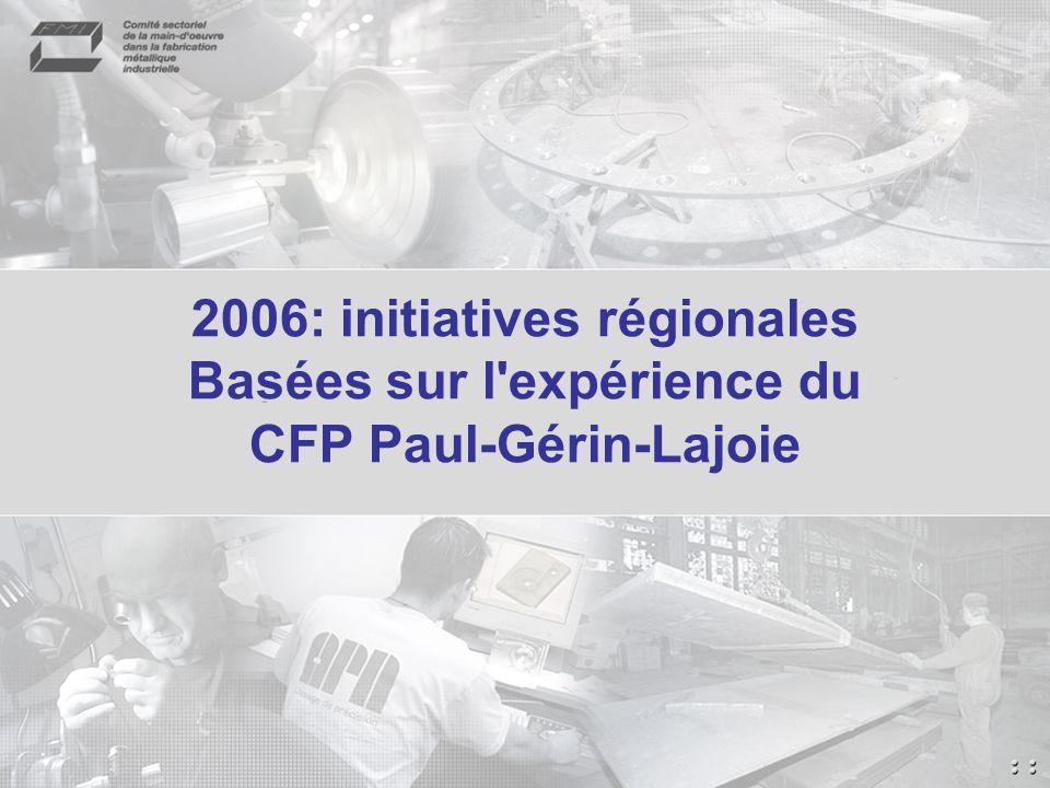 2006: initiatives régionales Basées sur l expérience du CFP Paul-Gérin-Lajoie