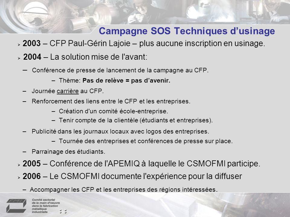 Campagne SOS Techniques dusinage 2003 – CFP Paul-Gérin Lajoie – plus aucune inscription en usinage. 2004 – La solution mise de l'avant: – Conférence d