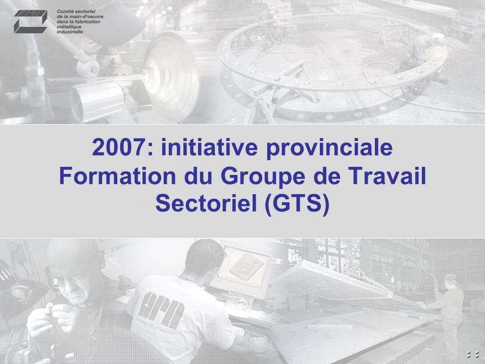 2007: initiative provinciale Formation du Groupe de Travail Sectoriel (GTS)