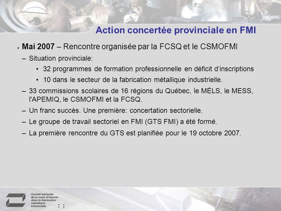 Action concertée provinciale en FMI Mai 2007 – Rencontre organisée par la FCSQ et le CSMOFMI –Situation provinciale: 32 programmes de formation professionnelle en déficit dinscriptions 10 dans le secteur de la fabrication métallique industrielle.