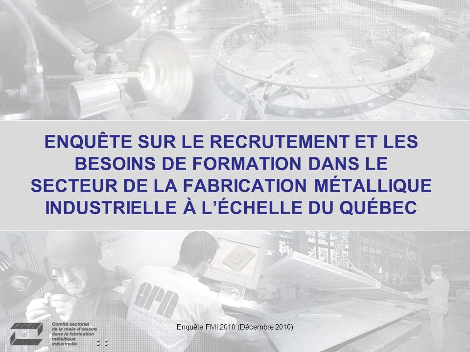 Des besoins de formation à combler… Enquête FMI 2010 (Décembre 2010) Assembleurs-soudeurs (n = 182).