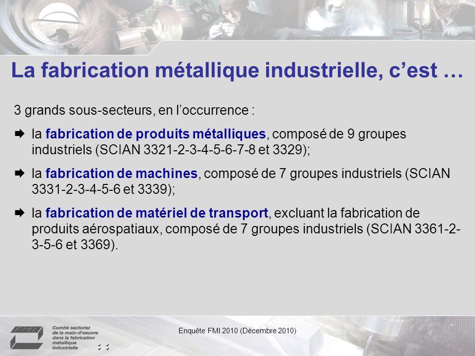 Des besoins de formation à combler… Enquête FMI 2010 (Décembre 2010) Machinistes sur machines-outils à commande numérique (n = 122).