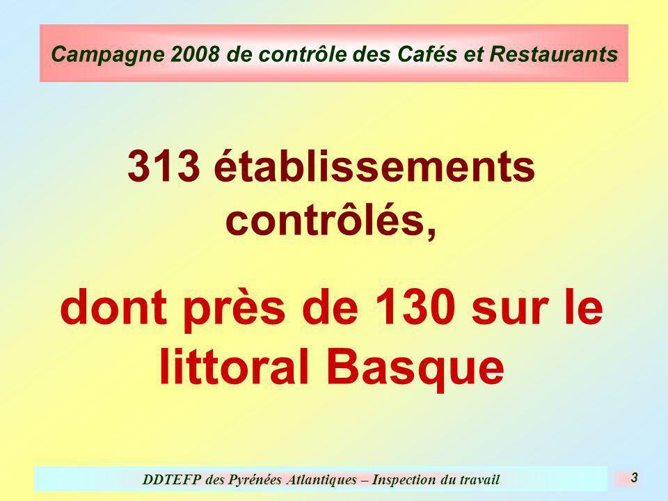 DDTEFP des Pyrénées Atlantiques – Inspection du travail 3 Campagne 2008 de contrôle des Cafés et Restaurants 313 établissements contrôlés, dont près de 130 sur le littoral Basque