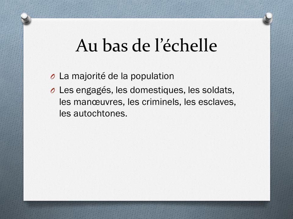 Au bas de léchelle O La majorité de la population O Les engagés, les domestiques, les soldats, les manœuvres, les criminels, les esclaves, les autocht