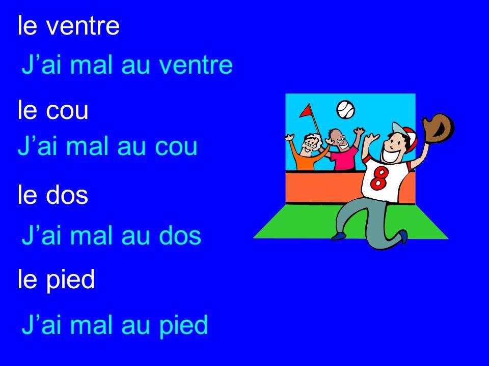 ATTENTION! à is a preposition and needs to change according to what follows à + le au à + la à la à + l à l à + les aux