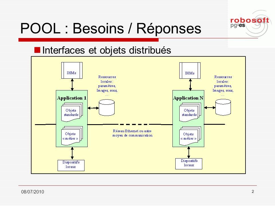 POOL : Besoins / Réponses 08/07/2010 3 Interfaces déchange Gestion de ressources Structuration Séquencement Objets standards Objets graphiques IHMs Classes de base pour objets « Métier ».