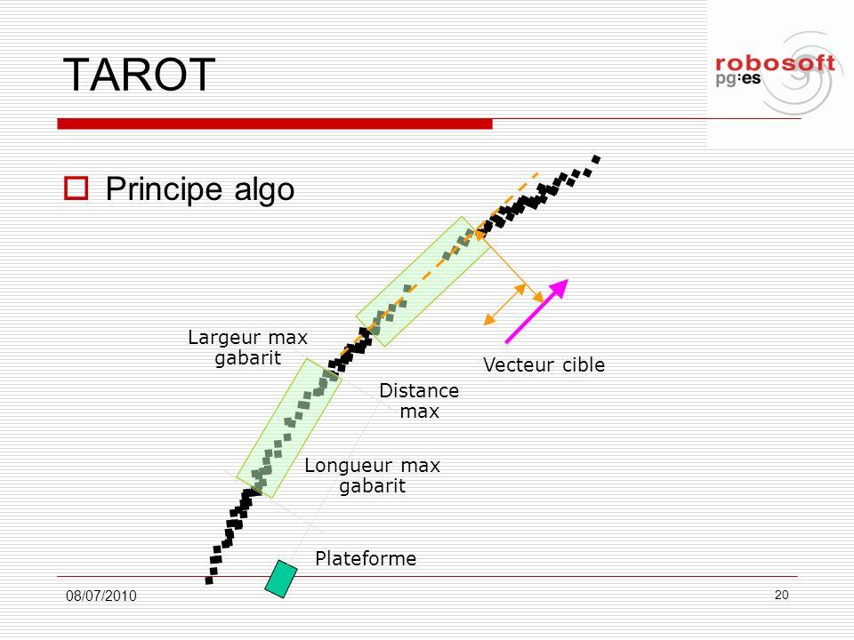 Largeur max gabarit Distance max Plateforme Longueur max gabarit Vecteur cible Principe algo TAROT 08/07/2010 20