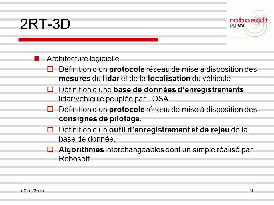 2RT-3D Architecture logicielle Définition dun protocole réseau de mise à disposition des mesures du lidar et de la localisation du véhicule. Définitio