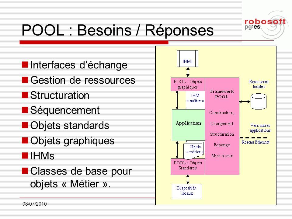 POOL : Besoins / Réponses 08/07/2010 3 Interfaces déchange Gestion de ressources Structuration Séquencement Objets standards Objets graphiques IHMs Cl