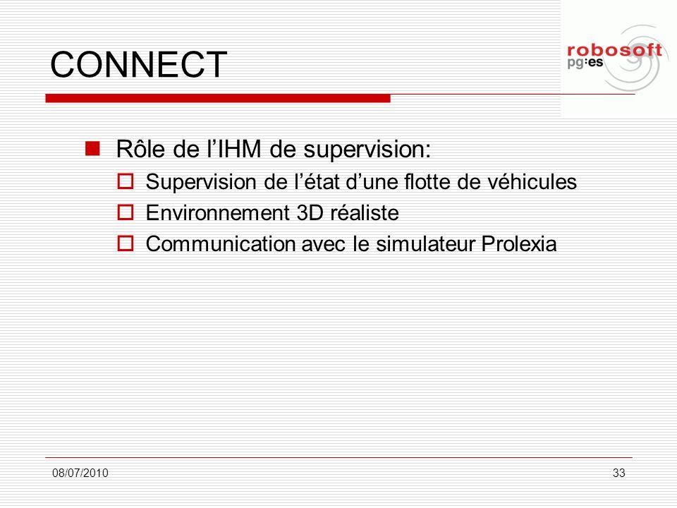 CONNECT Rôle de lIHM de supervision: Supervision de létat dune flotte de véhicules Environnement 3D réaliste Communication avec le simulateur Prolexia