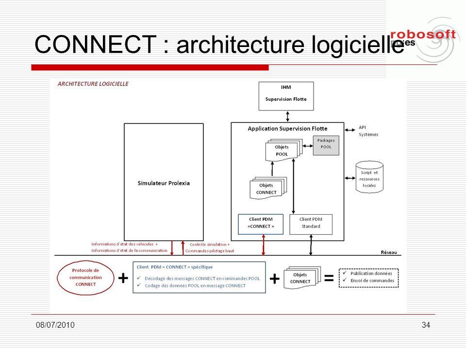CONNECT : architecture logicielle 08/07/201034