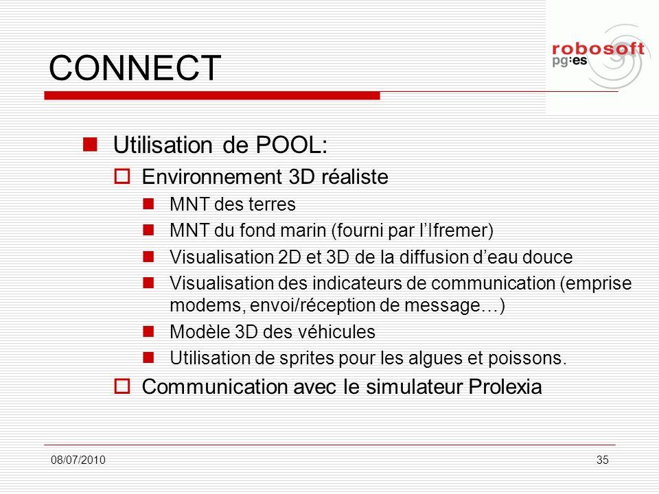 CONNECT Utilisation de POOL: Environnement 3D réaliste MNT des terres MNT du fond marin (fourni par lIfremer) Visualisation 2D et 3D de la diffusion d