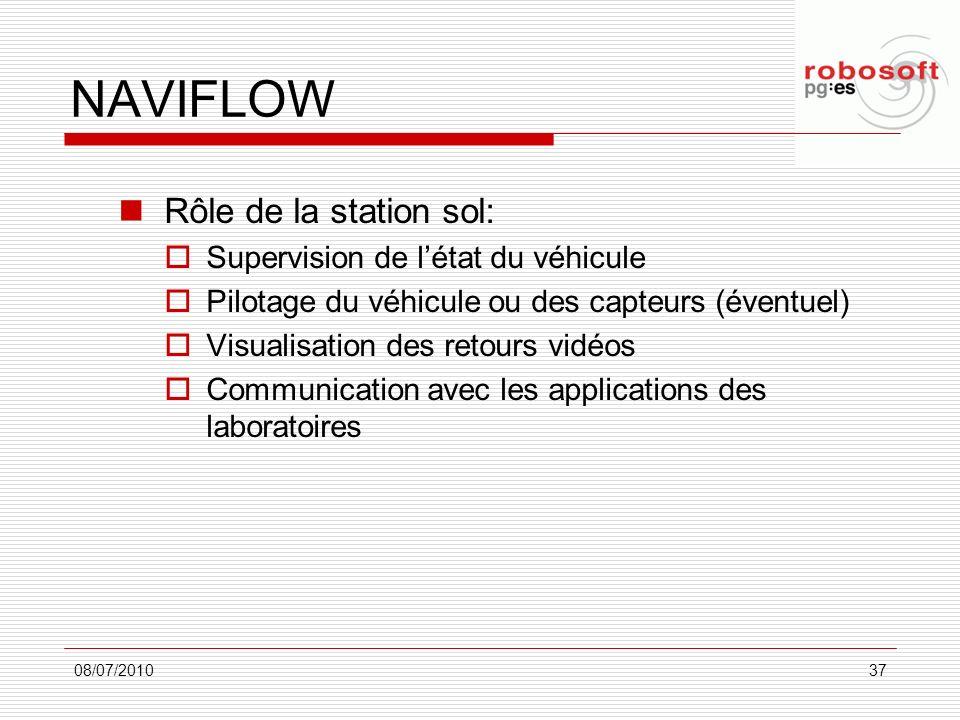 NAVIFLOW Rôle de la station sol: Supervision de létat du véhicule Pilotage du véhicule ou des capteurs (éventuel) Visualisation des retours vidéos Com