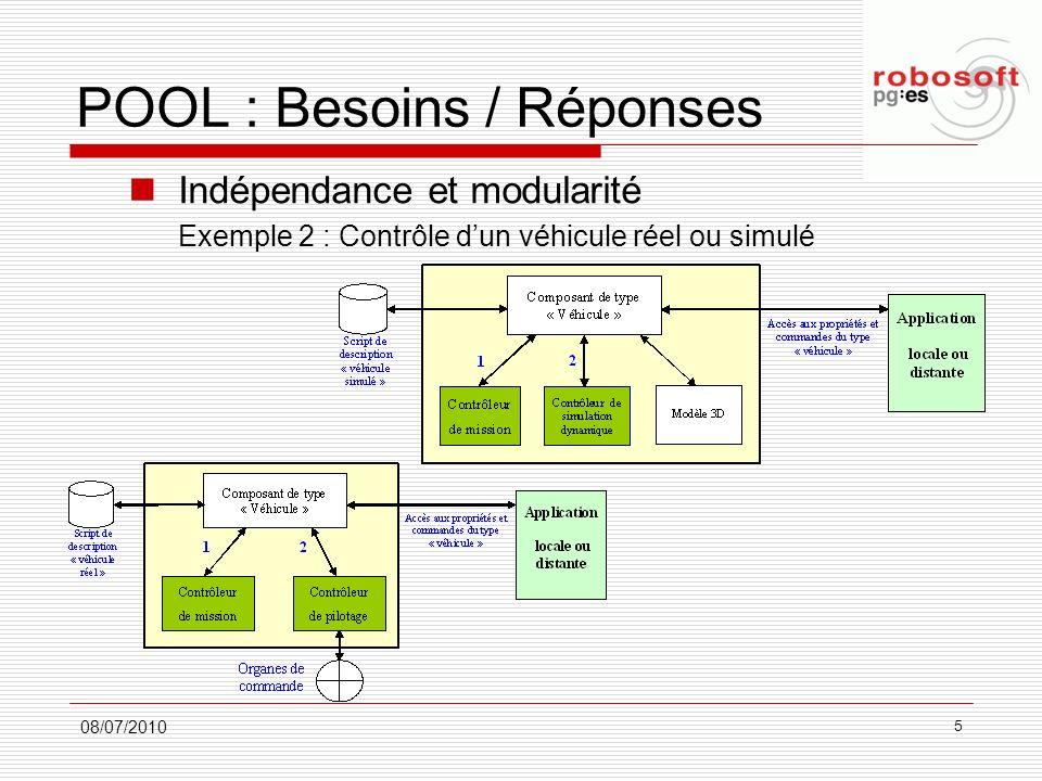POOL : Besoins / Réponses Indépendance et modularité Exemple 2 : Contrôle dun véhicule réel ou simulé 08/07/2010 5