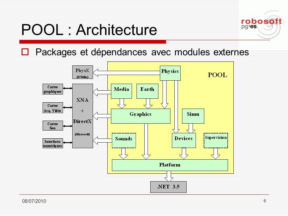 POOL : Architecture 08/07/2010 6 Packages et dépendances avec modules externes