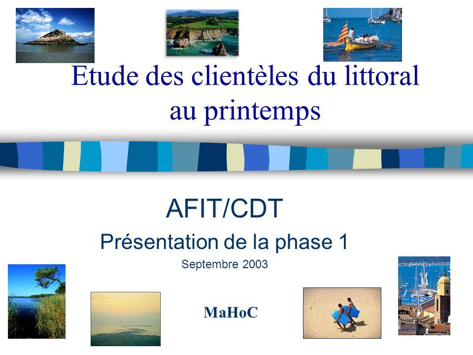 Etude des clientèles du littoral au printemps AFIT/CDT Présentation de la phase 1 Septembre 2003 MaHoC
