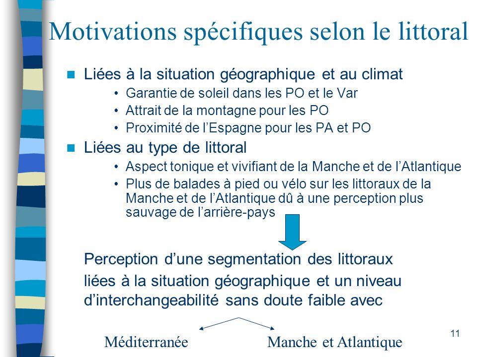 11 Motivations spécifiques selon le littoral Liées à la situation géographique et au climat Garantie de soleil dans les PO et le Var Attrait de la mon