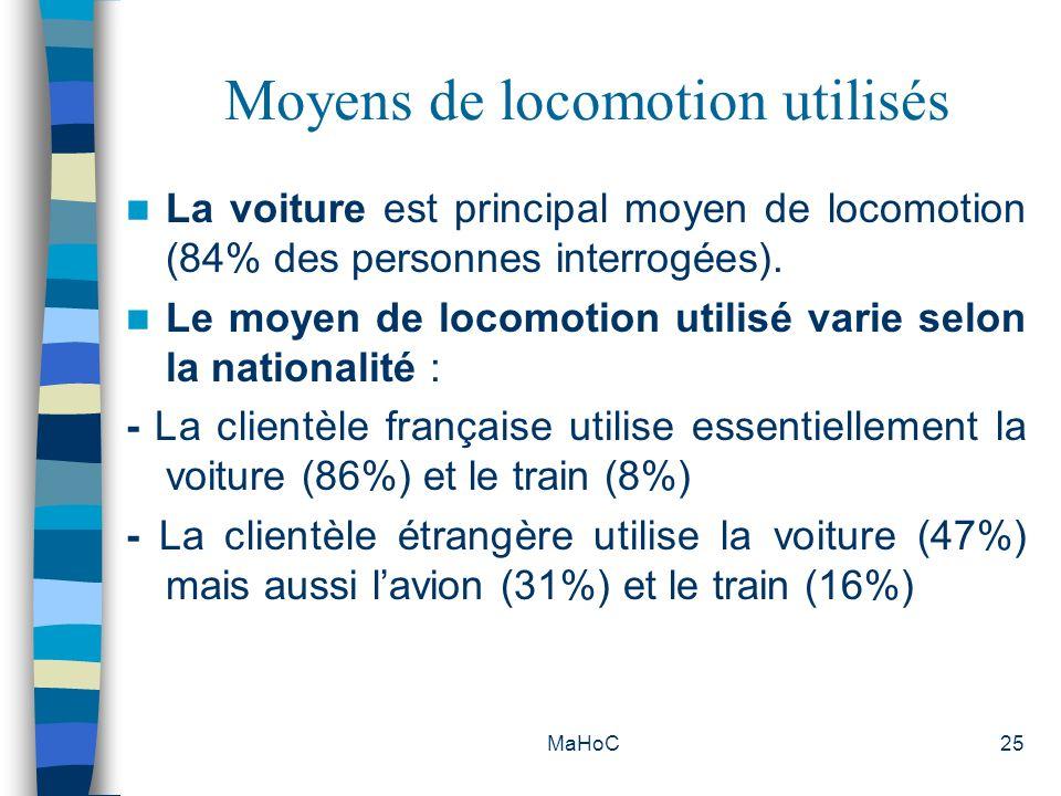 MaHoC25 Moyens de locomotion utilisés La voiture est principal moyen de locomotion (84% des personnes interrogées). Le moyen de locomotion utilisé var