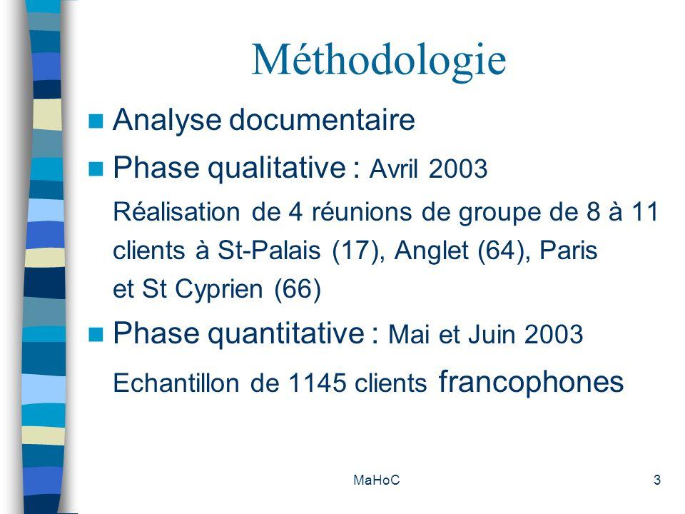 MaHoC3 Méthodologie Analyse documentaire Phase qualitative : Avril 2003 Réalisation de 4 réunions de groupe de 8 à 11 clients à St-Palais (17), Anglet