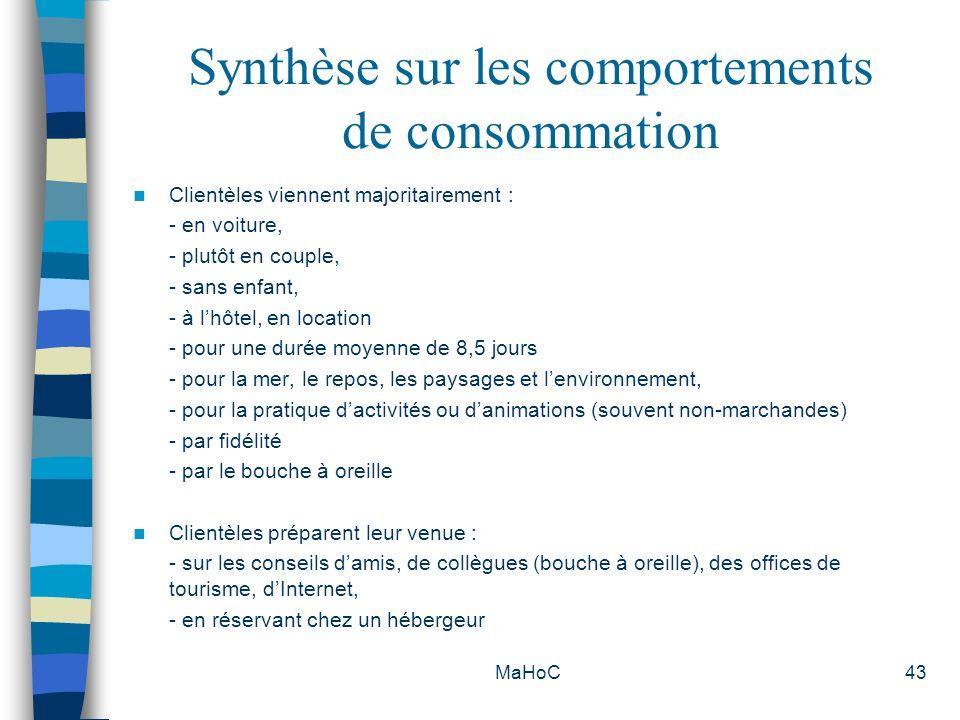 MaHoC43 Synthèse sur les comportements de consommation Clientèles viennent majoritairement : - en voiture, - plutôt en couple, - sans enfant, - à lhôt