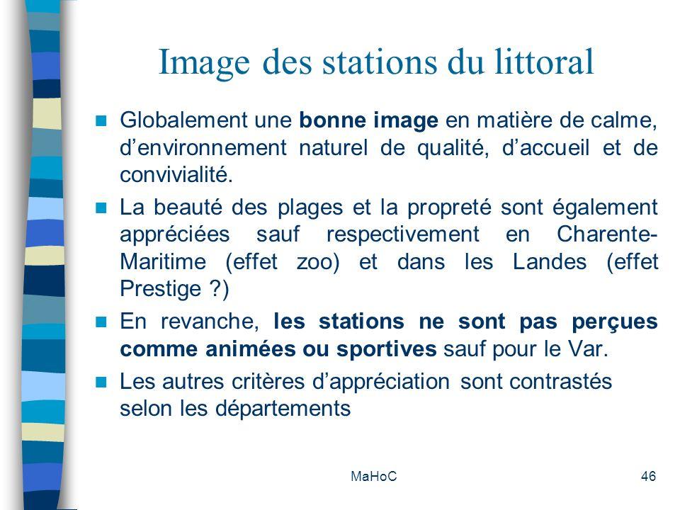 MaHoC46 Image des stations du littoral Globalement une bonne image en matière de calme, denvironnement naturel de qualité, daccueil et de convivialité