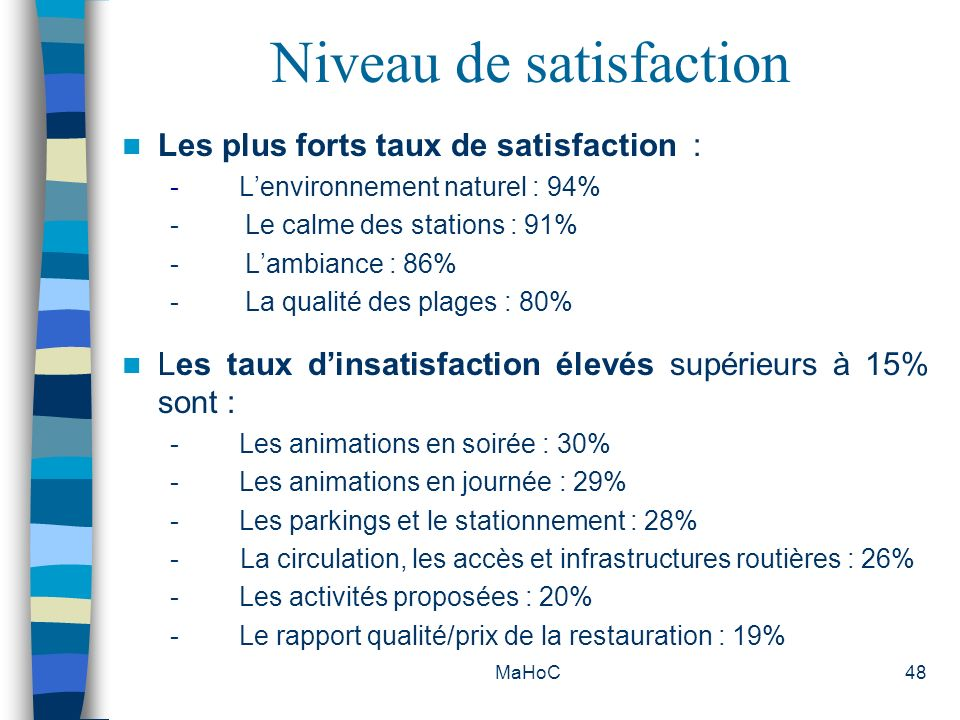 MaHoC48 Niveau de satisfaction Les plus forts taux de satisfaction : - Lenvironnement naturel : 94% - Le calme des stations : 91% - Lambiance : 86% -