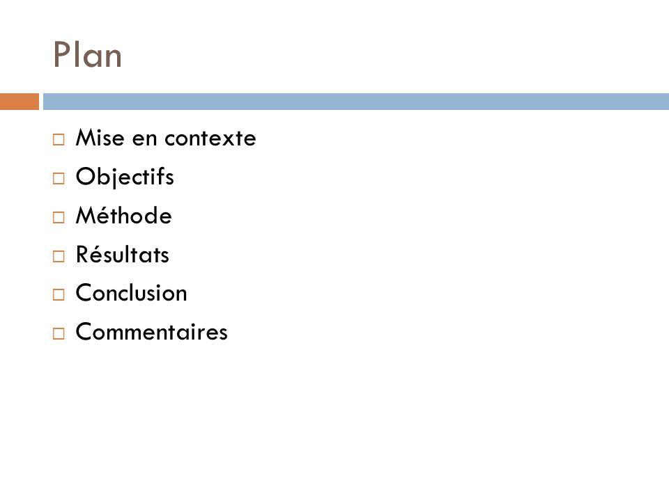 Plan Mise en contexte Objectifs Méthode Résultats Conclusion Commentaires