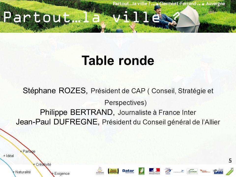 Partout…la ville ?... Clermont-Ferrand... Auvergne + Créativité + Idéal + Naturalité + Partage + Exigence Partout…la ville ? Table ronde Stéphane ROZE