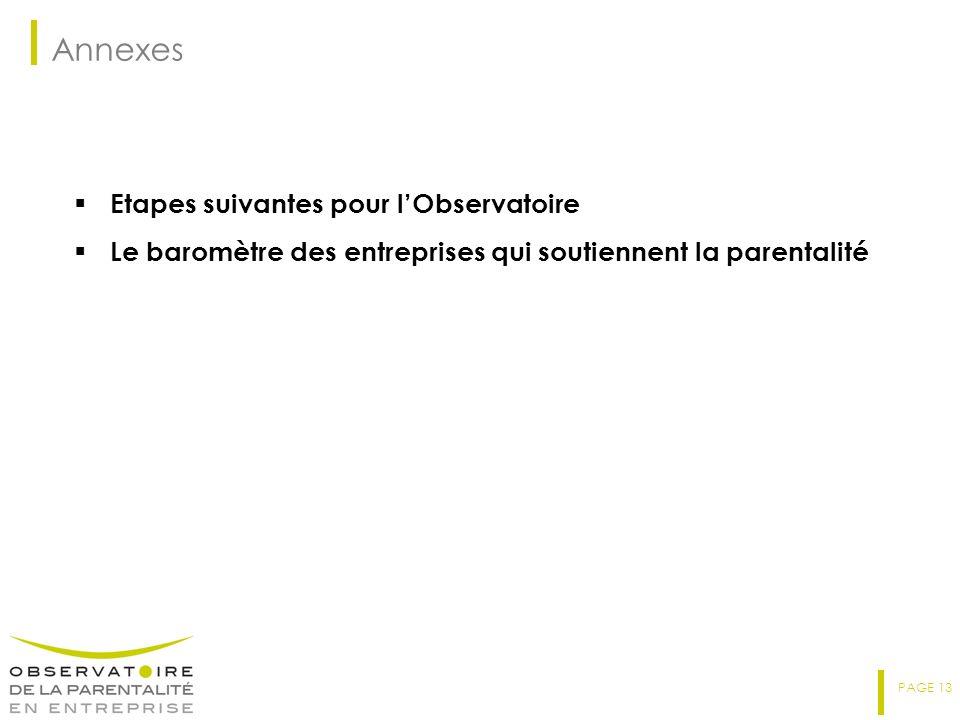 PAGE 13 Annexes Etapes suivantes pour lObservatoire Le baromètre des entreprises qui soutiennent la parentalité
