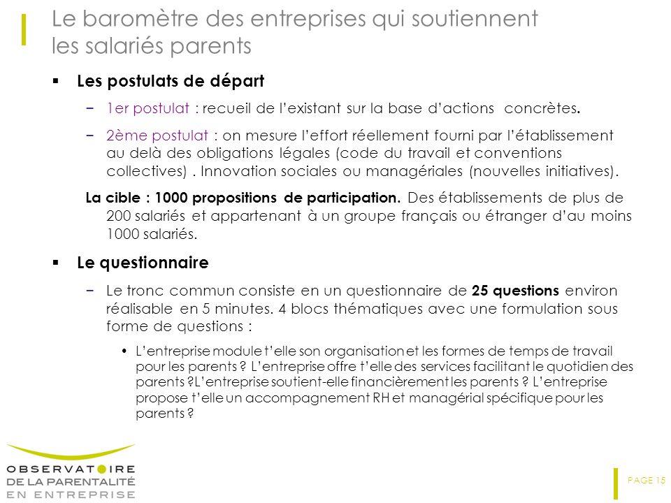PAGE 15 Le baromètre des entreprises qui soutiennent les salariés parents Les postulats de départ – 1er postulat : recueil de lexistant sur la base dactions concrètes.