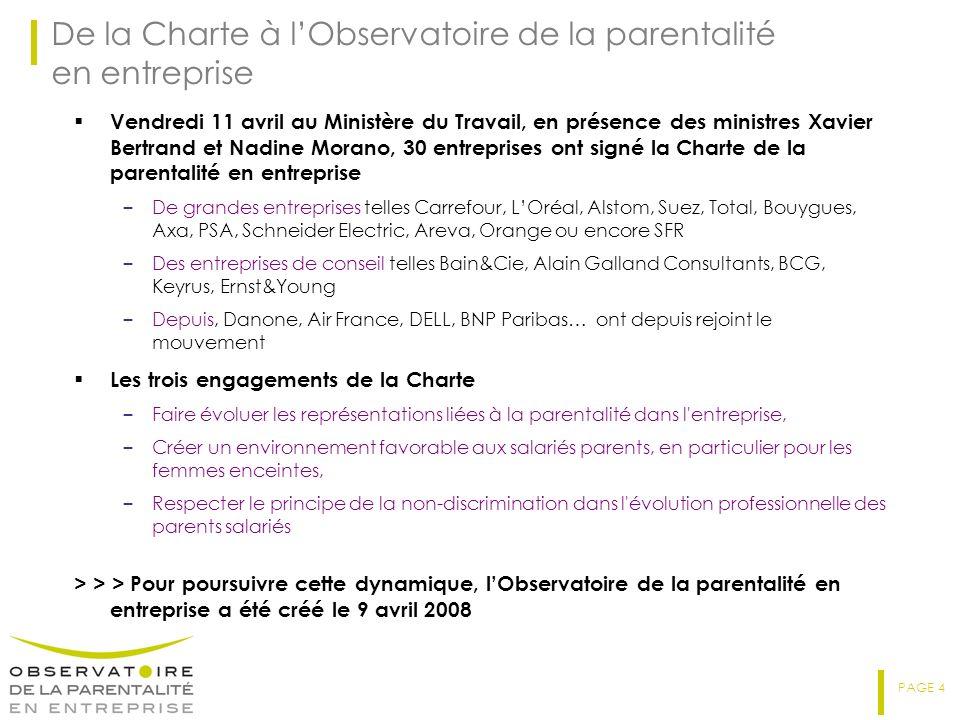 PAGE 4 De la Charte à lObservatoire de la parentalité en entreprise Vendredi 11 avril au Ministère du Travail, en présence des ministres Xavier Bertra