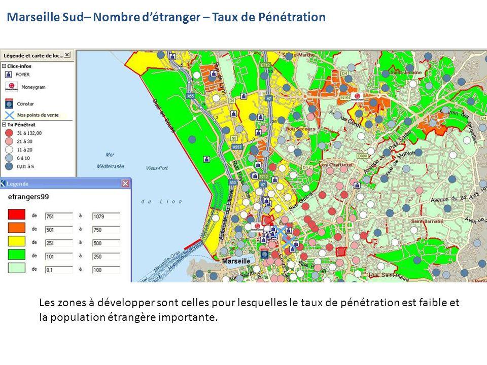 Marseille Sud– Nombre détranger – Taux de Pénétration Les zones à développer sont celles pour lesquelles le taux de pénétration est faible et la popul