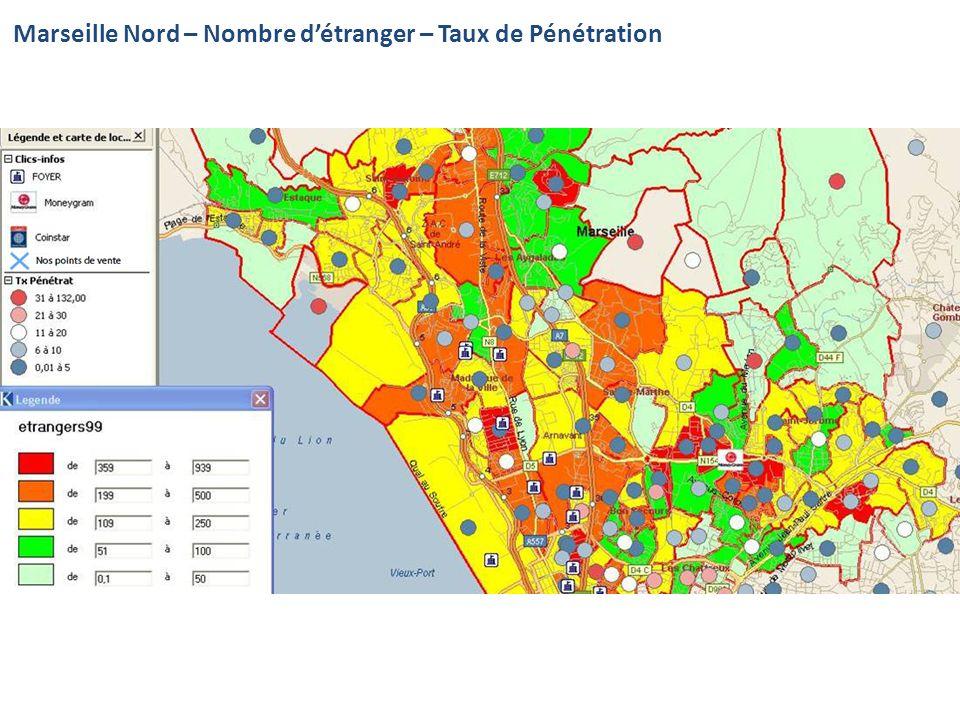 Marseille Nord – Nombre détranger – Taux de Pénétration