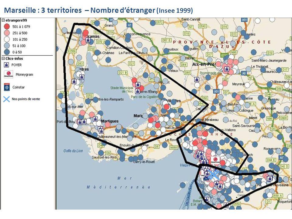 Marseille : 3 territoires – Nombre détranger (Insee 1999) Zone 1 : Marseille centre avec 2 points de vente Zone 2 : Marseille Nord et centre commercia
