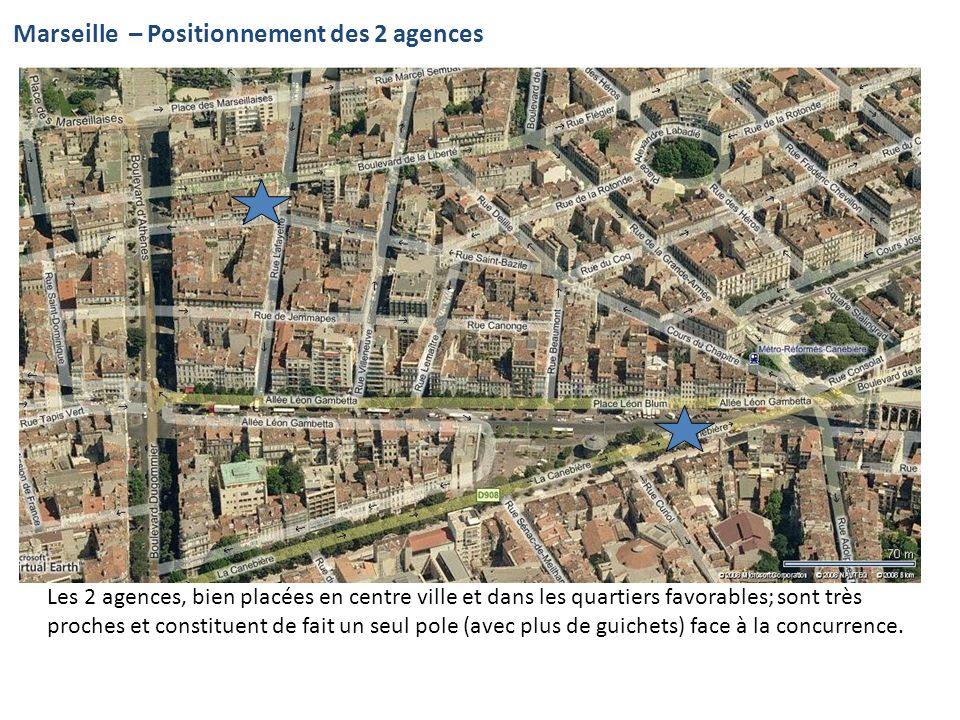 Marseille – Positionnement des 2 agences Les 2 agences, bien placées en centre ville et dans les quartiers favorables; sont très proches et constituent de fait un seul pole (avec plus de guichets) face à la concurrence.