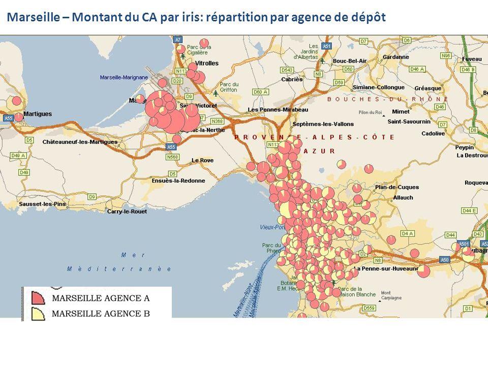 Marseille – Montant du CA par iris: répartition par agence de dépôt
