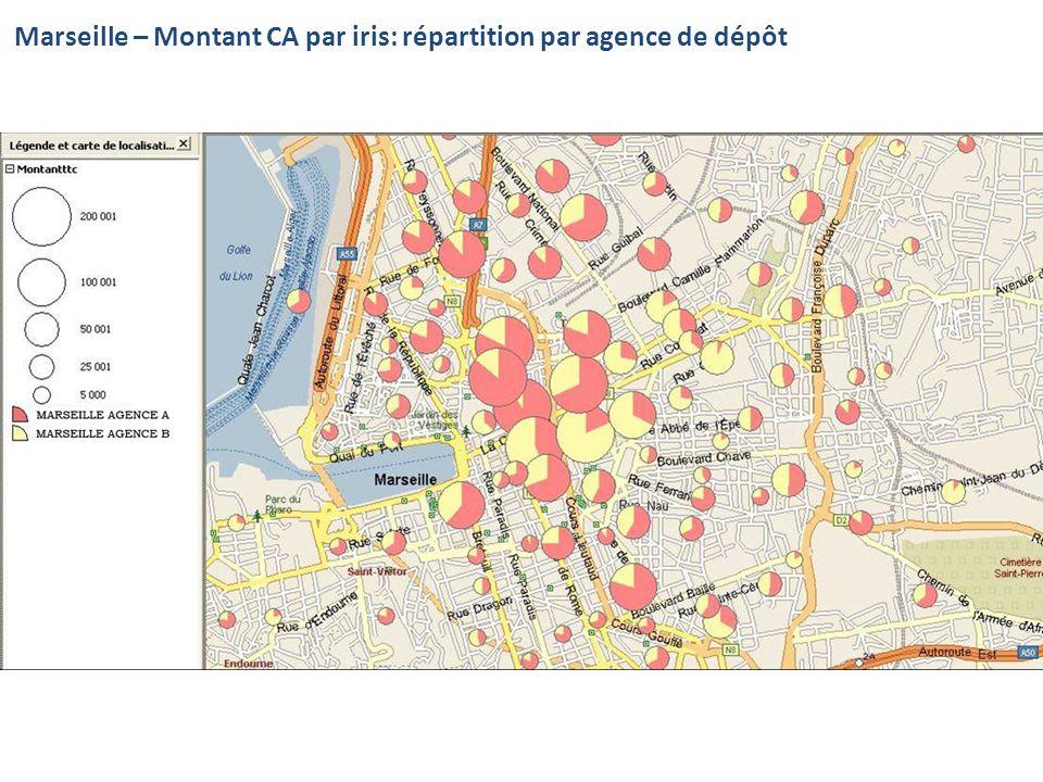 Marseille – Montant CA par iris: répartition par agence de dépôt