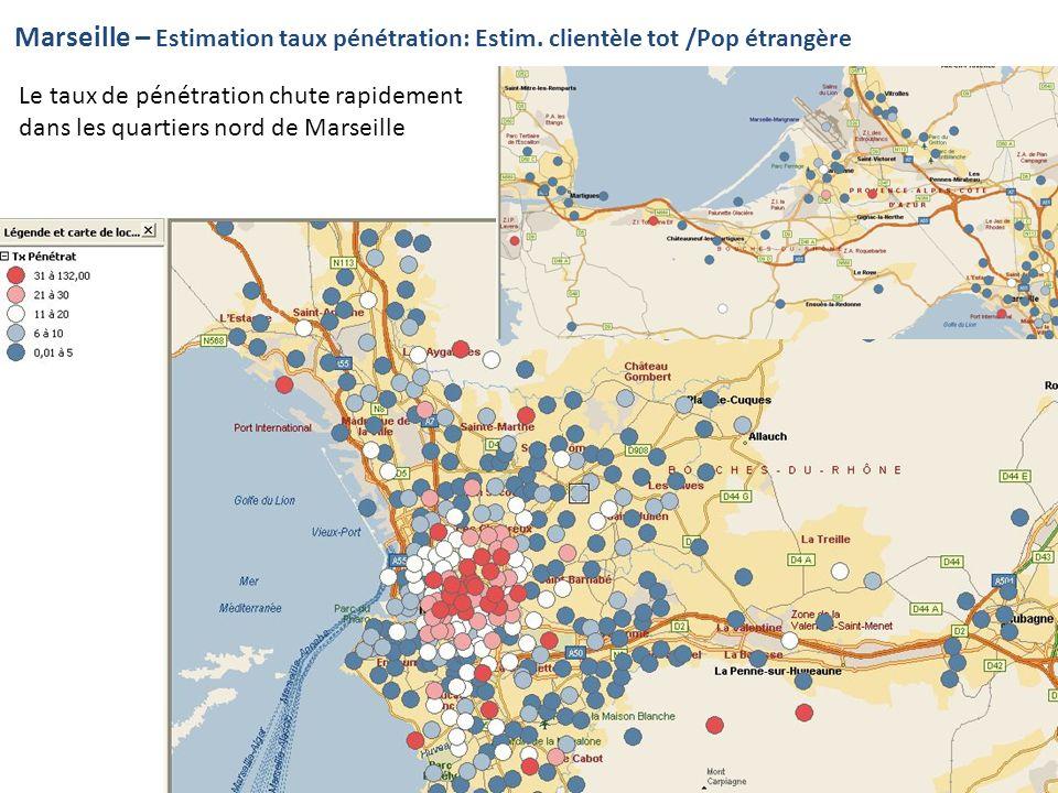 Marseille – Estimation taux pénétration: Estim. clientèle tot /Pop étrangère Le taux de pénétration chute rapidement dans les quartiers nord de Marsei
