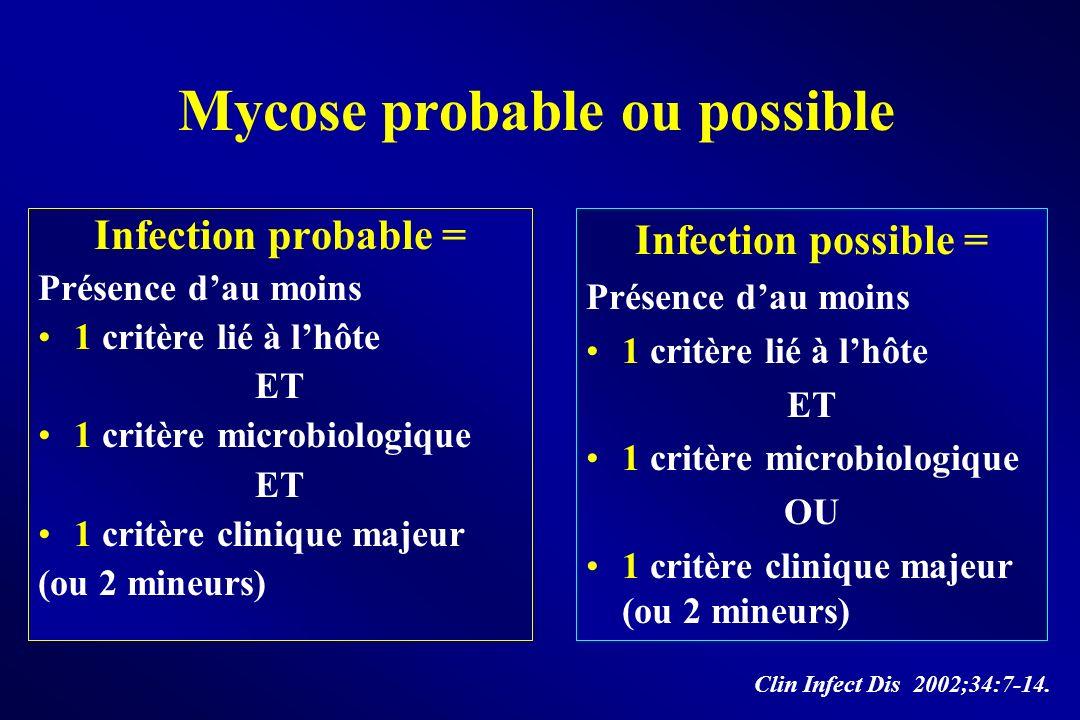 Mycose probable ou possible Infection probable = Présence dau moins 1 critère lié à lhôte ET 1 critère microbiologique ET 1 critère clinique majeur (o