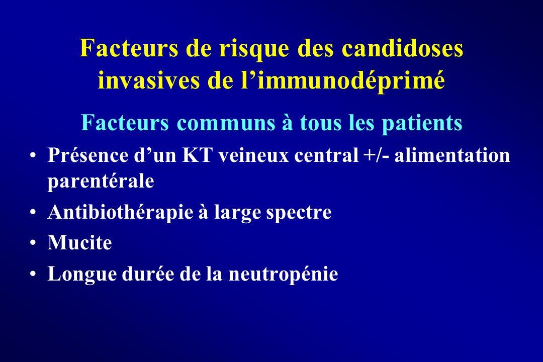 Facteurs de risque des candidoses invasives de limmunodéprimé Facteurs communs à tous les patients Présence dun KT veineux central +/- alimentation pa