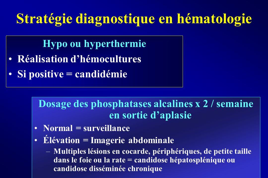 Stratégie diagnostique en hématologie Hypo ou hyperthermie Réalisation dhémocultures Si positive = candidémie Dosage des phosphatases alcalines x 2 /
