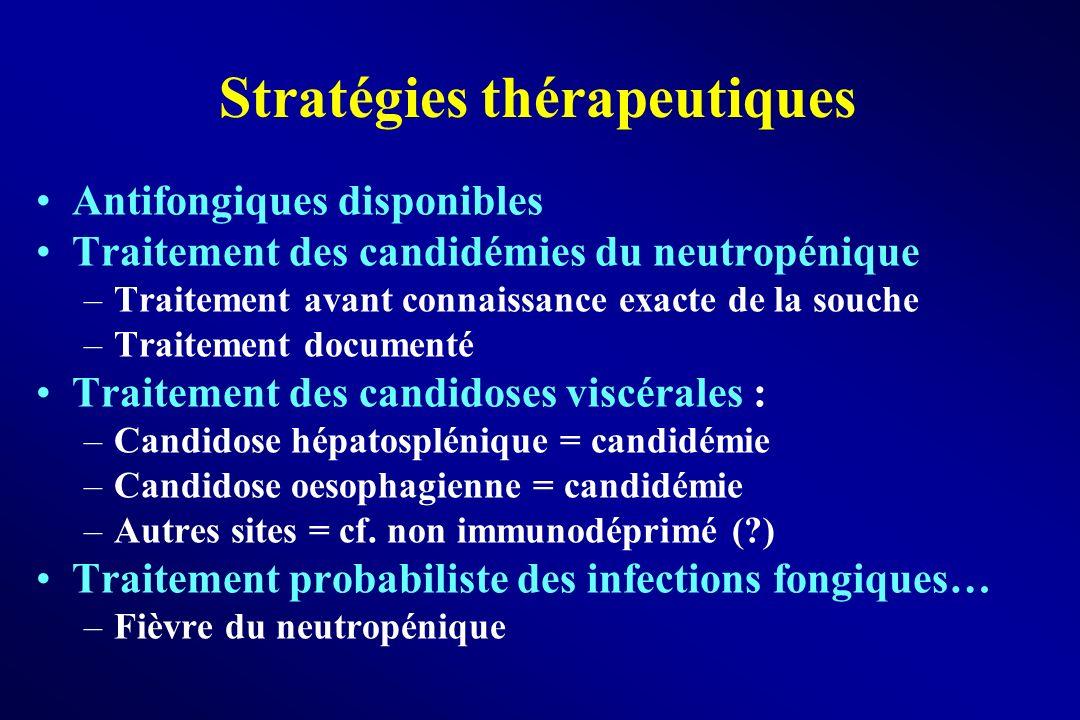 Stratégies thérapeutiques Antifongiques disponibles Traitement des candidémies du neutropénique –Traitement avant connaissance exacte de la souche –Tr