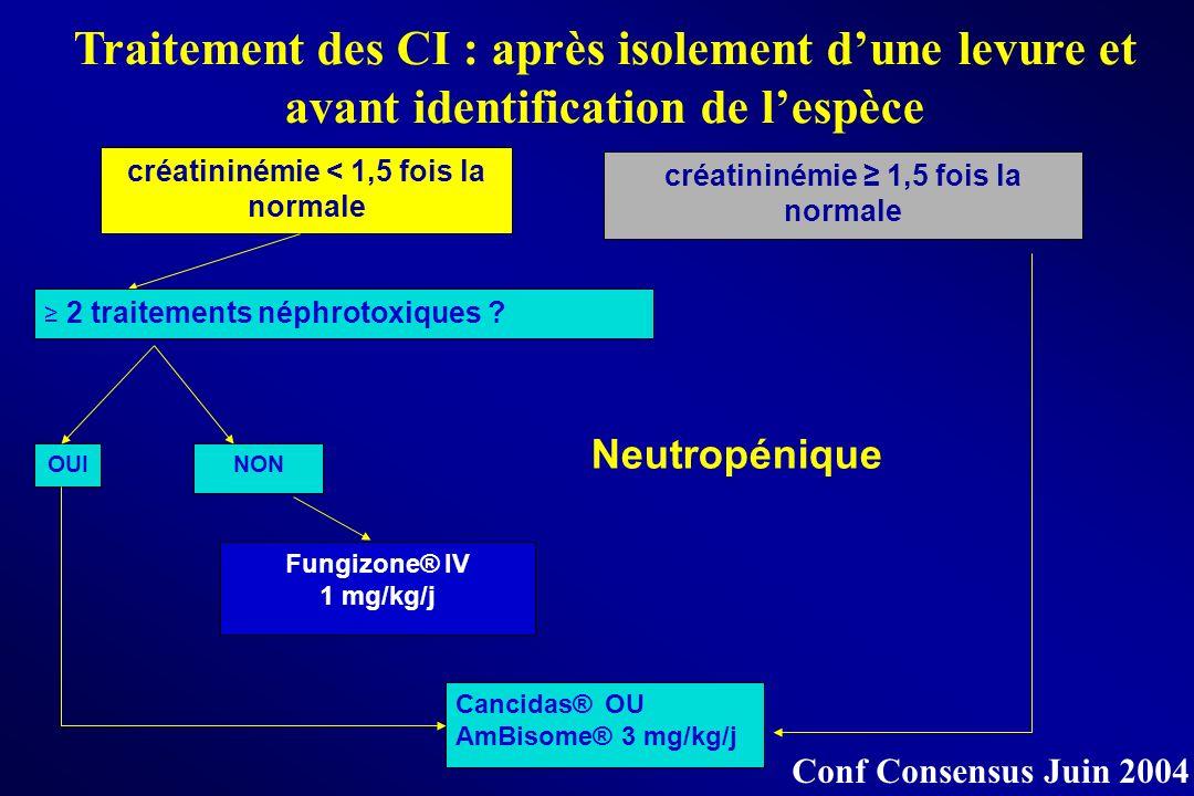 créatininémie < 1,5 fois la normale Fungizone® IV 1 mg/kg/j OUI 2 traitements néphrotoxiques ? NON Cancidas® OU AmBisome® 3 mg/kg/j créatininémie 1,5