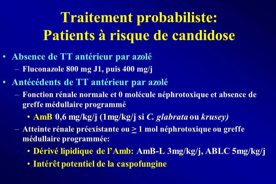 Traitement probabiliste: Patients à risque de candidose Absence de TT antérieur par azolé –Fluconazole 800 mg J1, puis 400 mg/j Antécédents de TT anté