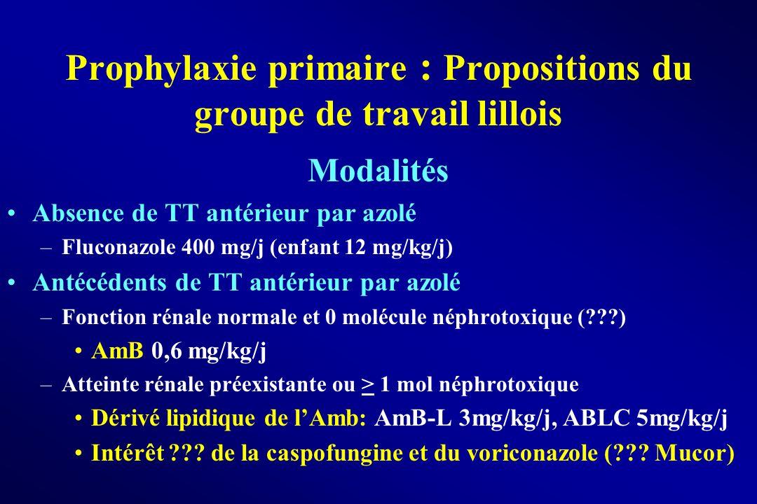 Modalités Absence de TT antérieur par azolé –Fluconazole 400 mg/j (enfant 12 mg/kg/j) Antécédents de TT antérieur par azolé –Fonction rénale normale e