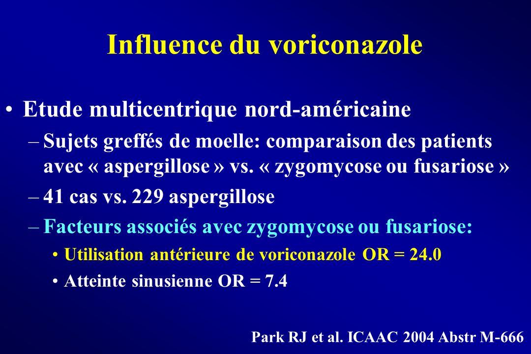Influence du voriconazole Etude multicentrique nord-américaine –Sujets greffés de moelle: comparaison des patients avec « aspergillose » vs. « zygomyc