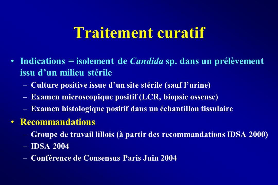 Traitement curatif Indications = isolement de Candida sp. dans un prélèvement issu dun milieu stérile –Culture positive issue dun site stérile (sauf l