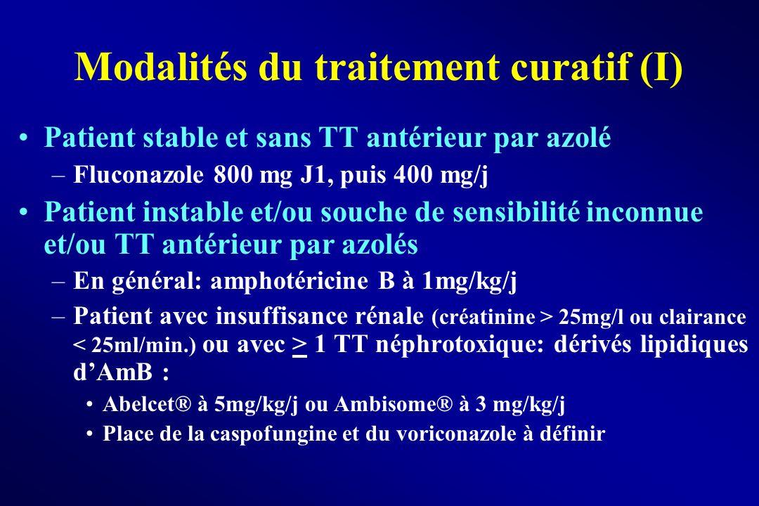 Modalités du traitement curatif (I) Patient stable et sans TT antérieur par azolé –Fluconazole 800 mg J1, puis 400 mg/j Patient instable et/ou souche